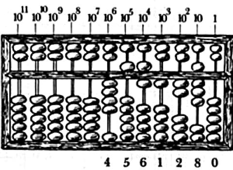 Numars dal mont: un un abac, antîc suanpan cinês.
